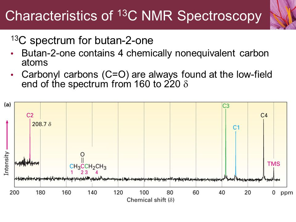 how to read 13c nmr