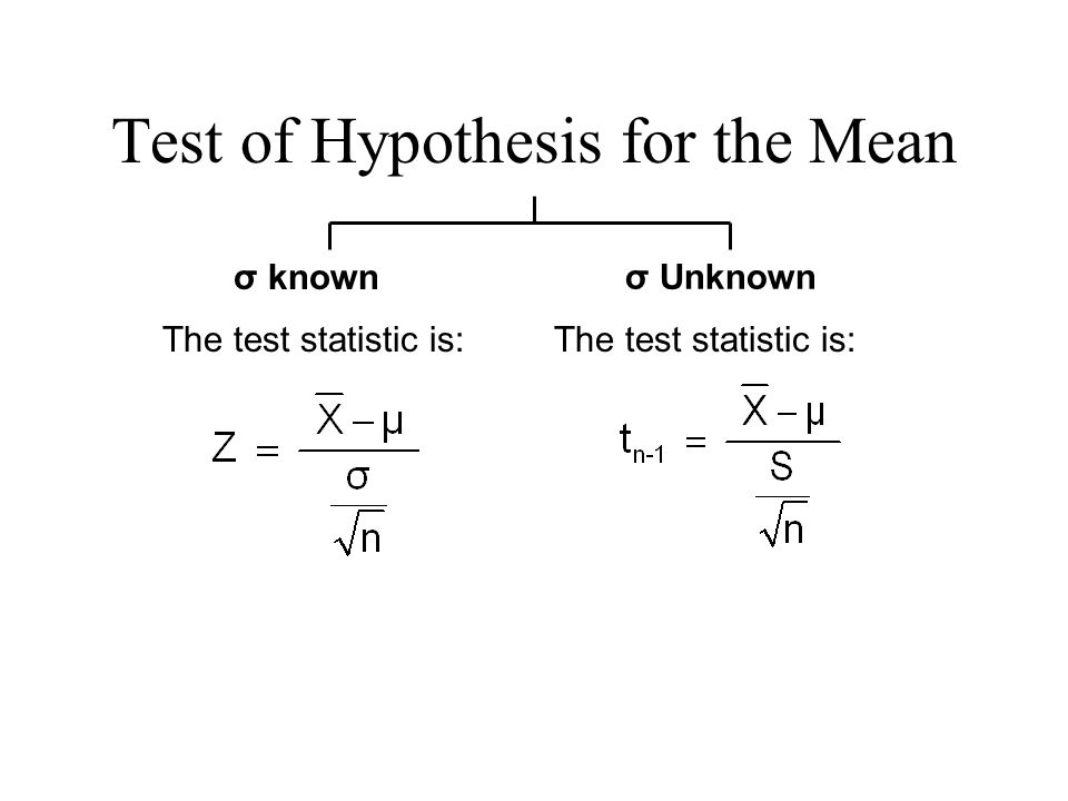 Test of Hypothesis for the Mean