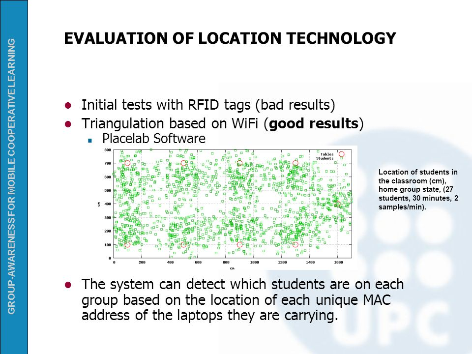EVALUATION OF LOCATION TECHNOLOGY