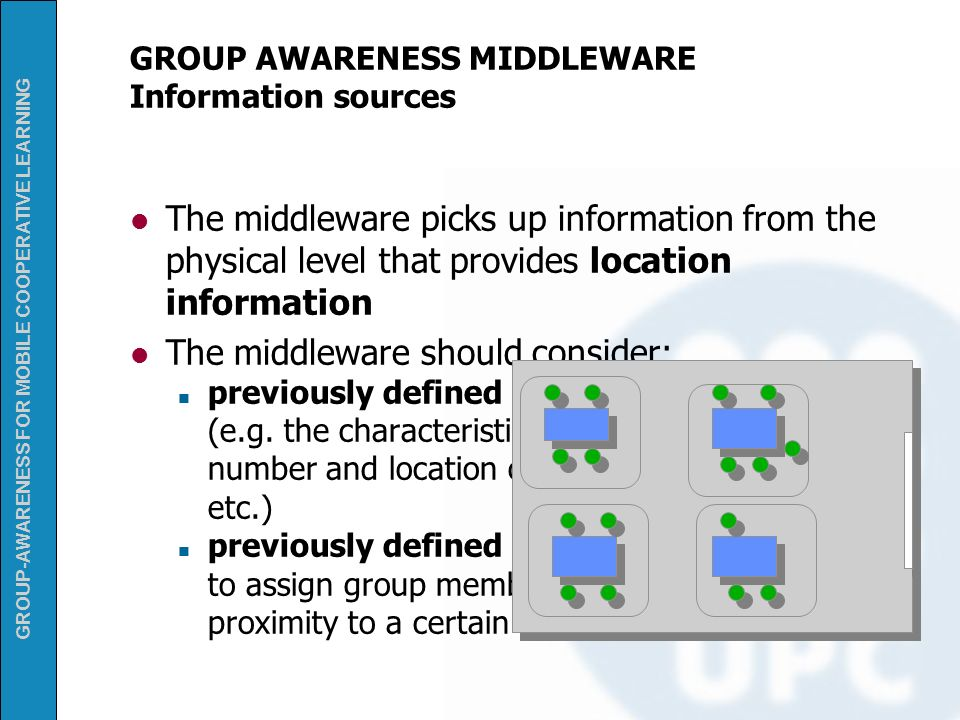 GROUP AWARENESS MIDDLEWARE Information sources