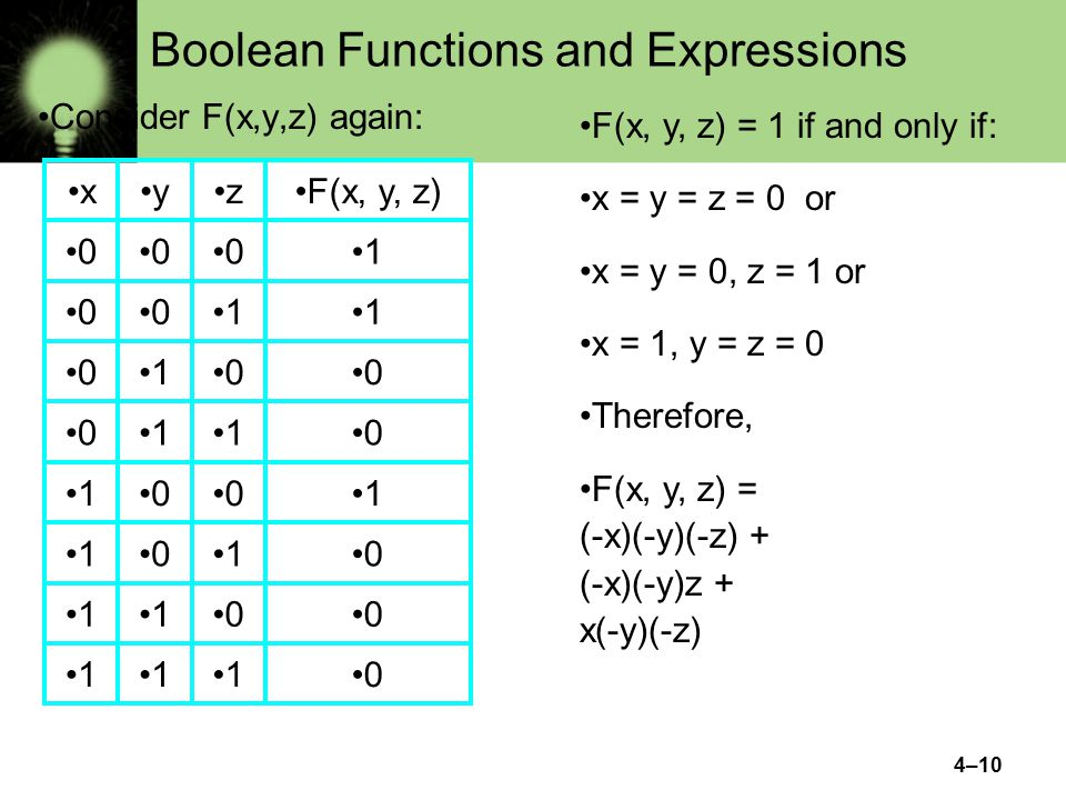 Boolean Functions and Expressions
