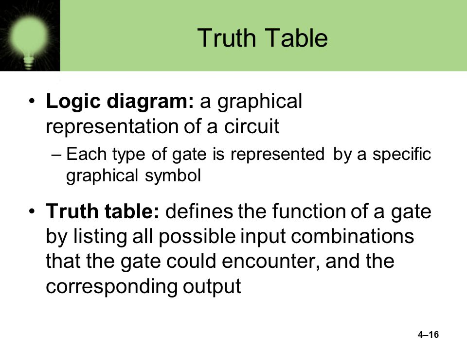 Truth Table Logic diagram: a graphical representation of a circuit