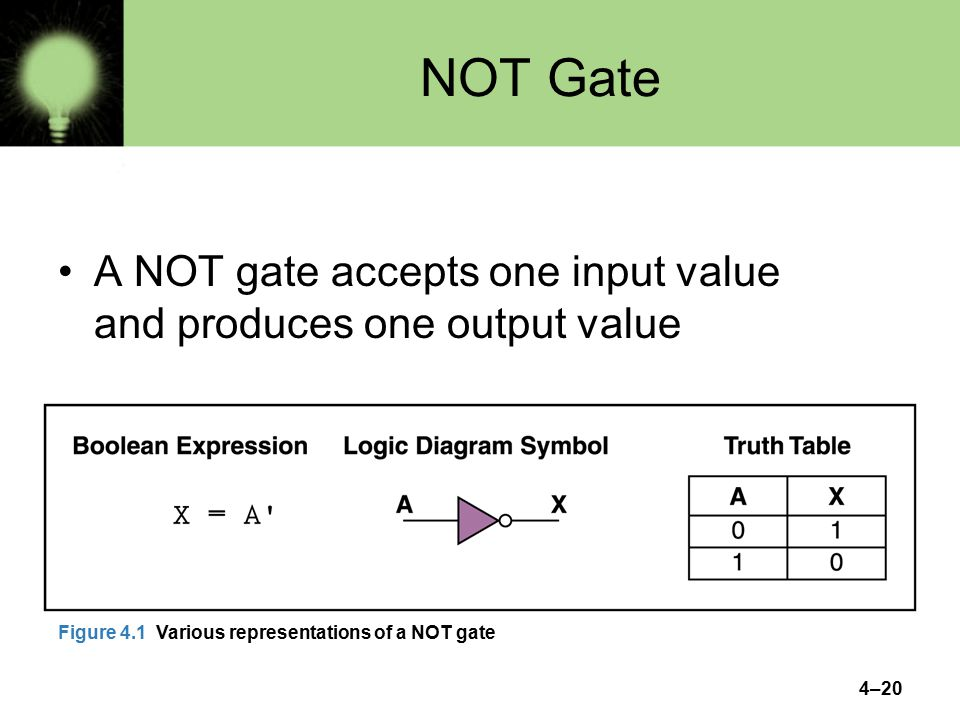 NOT Gate A NOT gate accepts one input value and produces one output value.