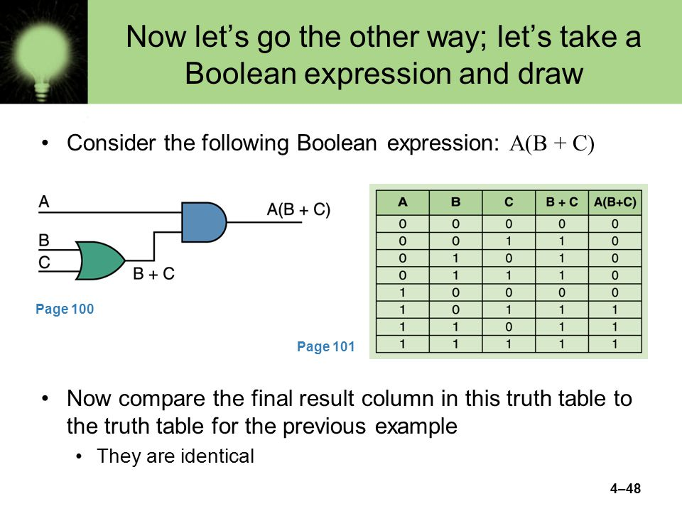 Now let's go the other way; let's take a Boolean expression and draw