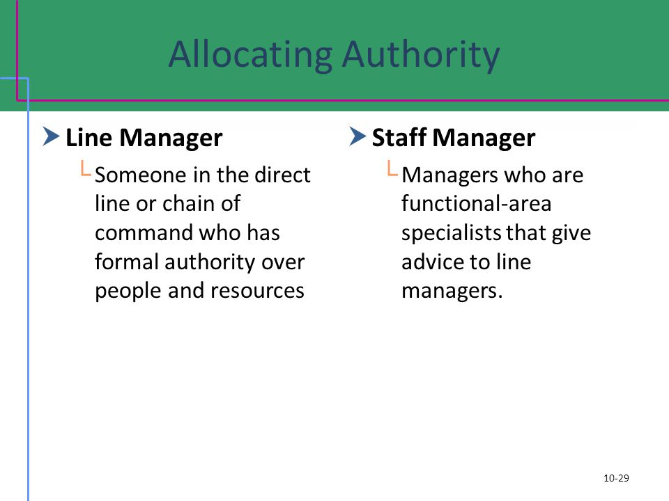 Allocating Authority Line Manager Staff Manager