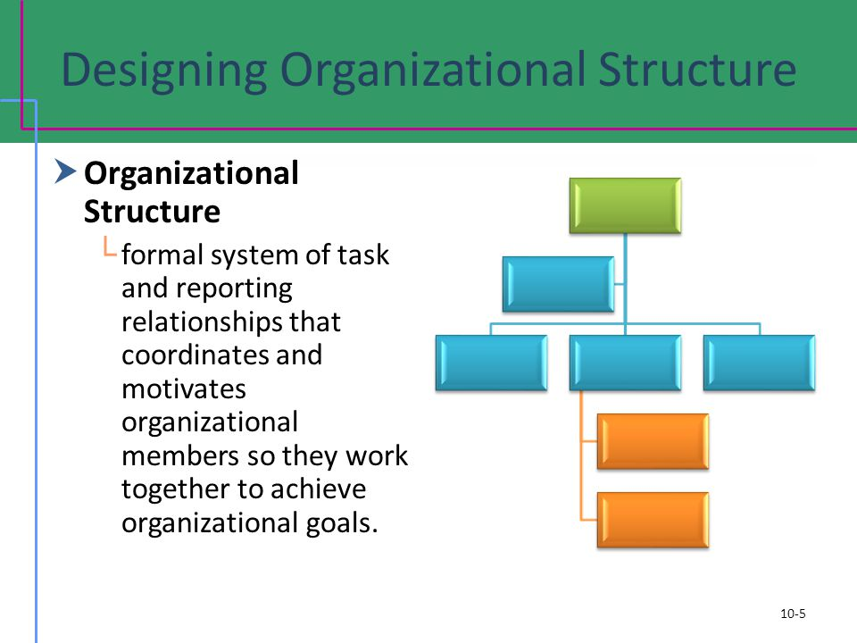 relationship between organizational structure and culture pdf