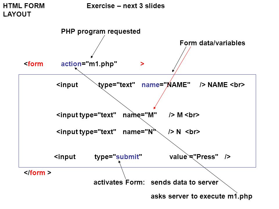 how to get html form data in php
