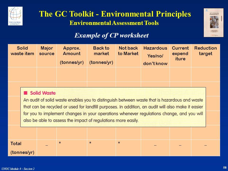 Session 2 The GC Toolkit Environmental Principles ppt download – Nol Worksheet