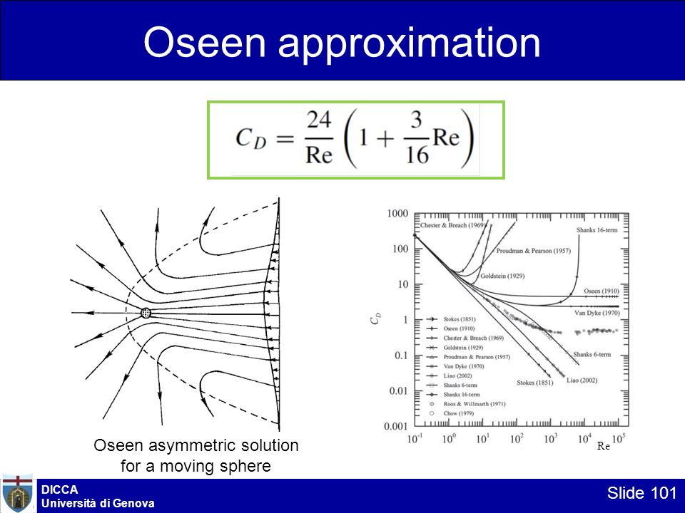 Oseen asymmetric solution for a moving sphere