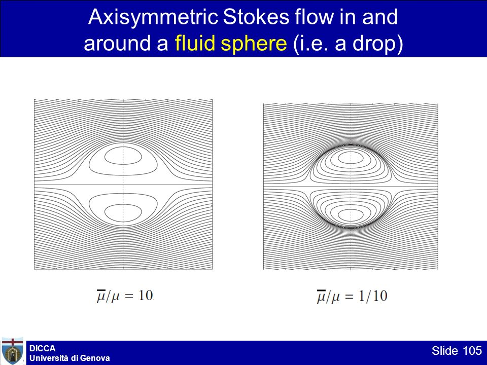 Axisymmetric Stokes flow in and around a fluid sphere (i.e. a drop)