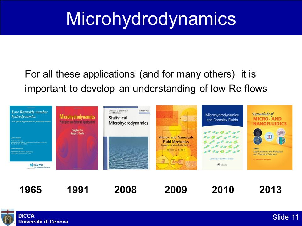 Microhydrodynamics
