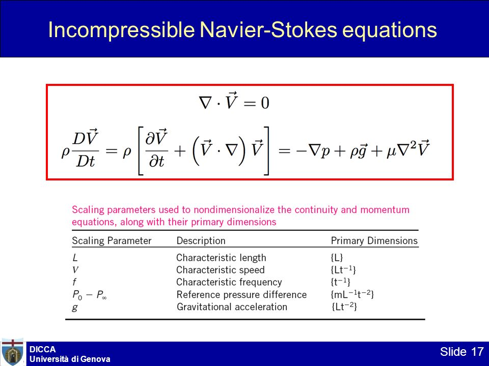 Incompressible Navier-Stokes equations
