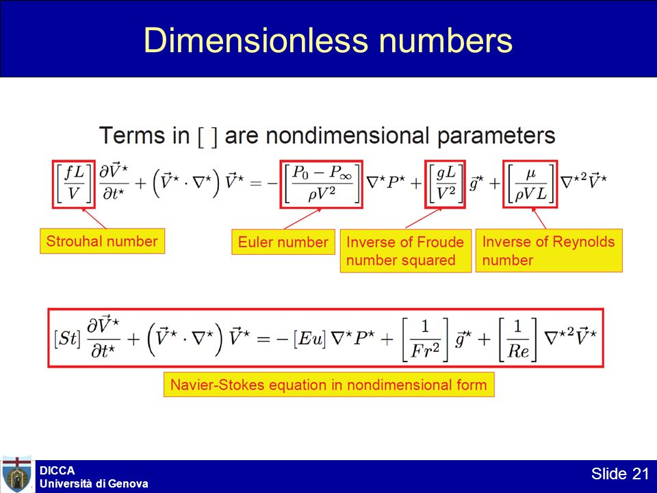 Dimensionless numbers