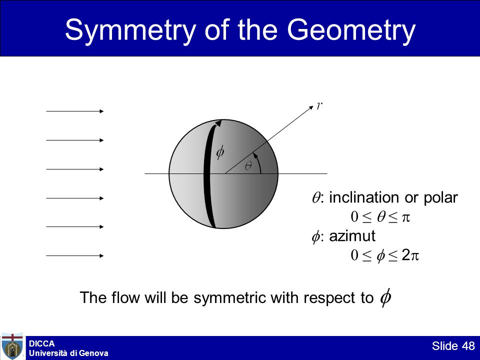 Symmetry of the Geometry