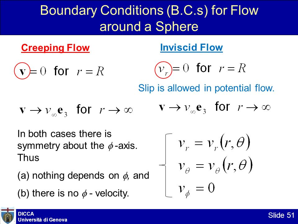 Boundary Conditions (B.C.s) for Flow around a Sphere