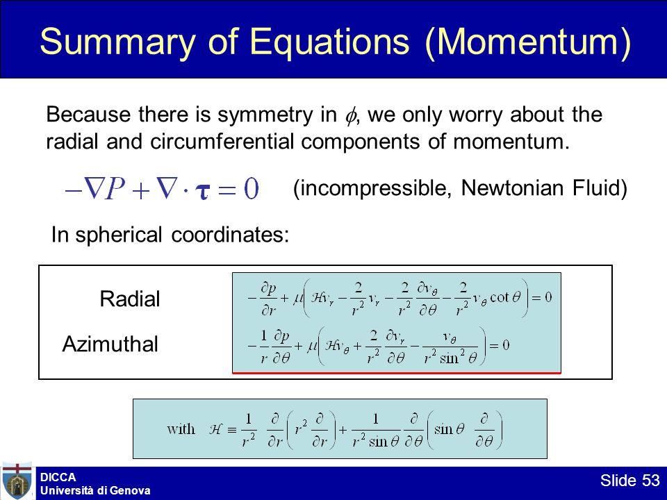 Summary of Equations (Momentum)