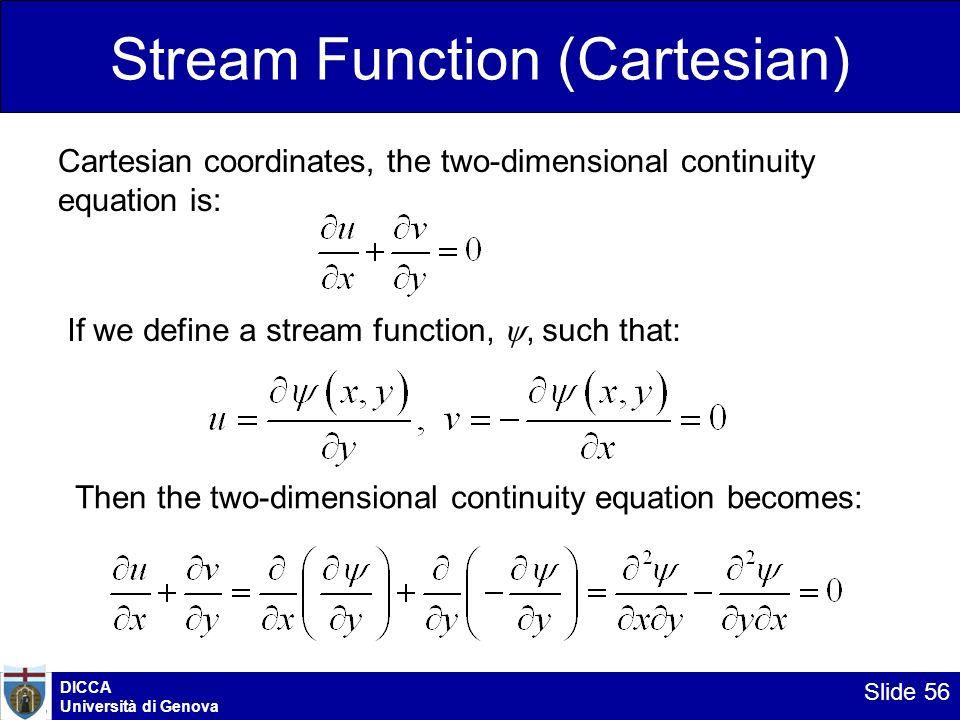 Stream Function (Cartesian)