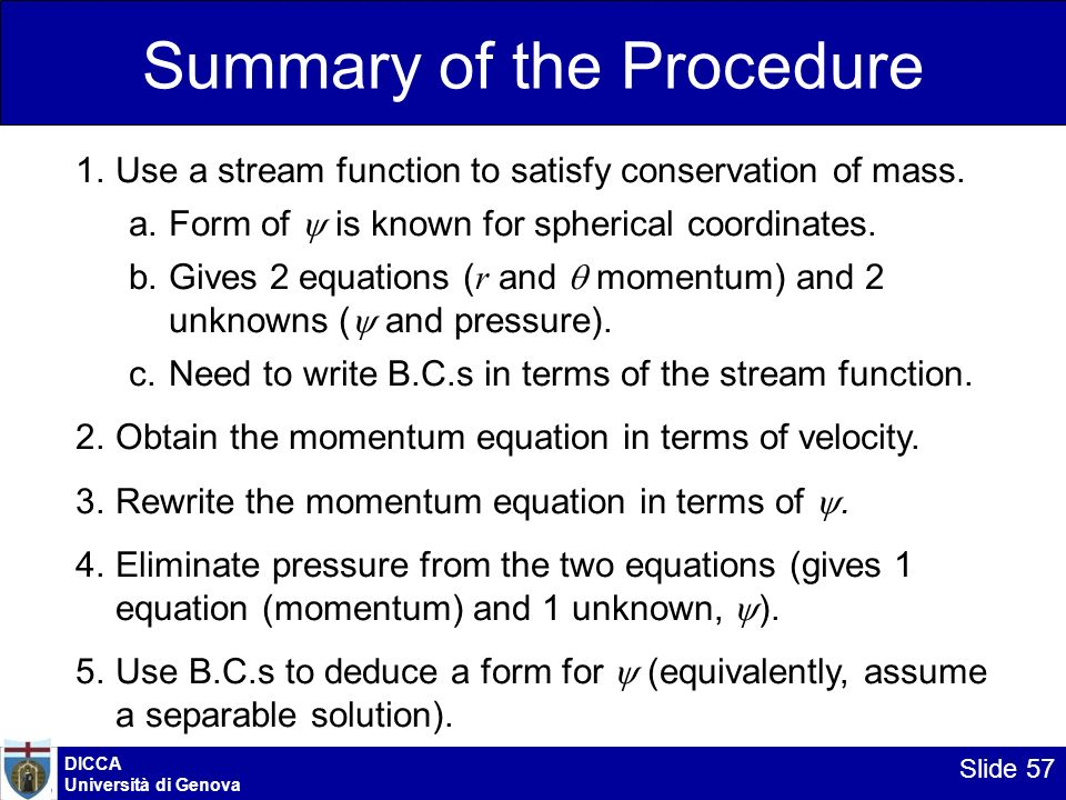 Summary of the Procedure