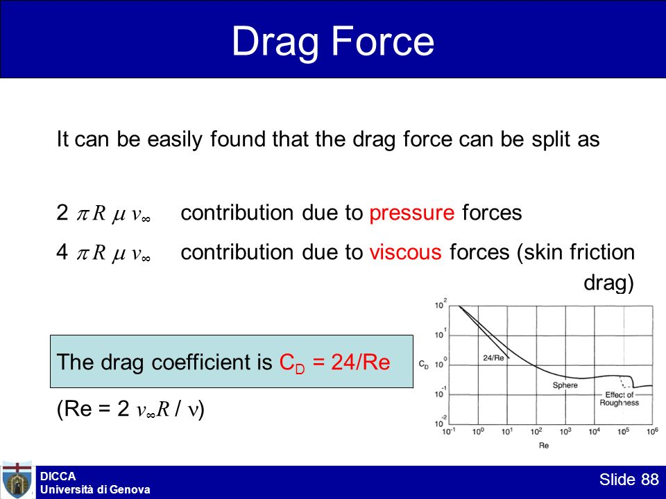 Drag Force It can be easily found that the drag force can be split as
