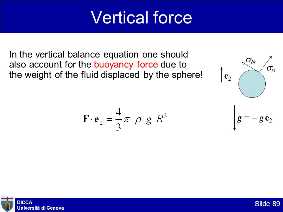 Vertical force In the vertical balance equation one should
