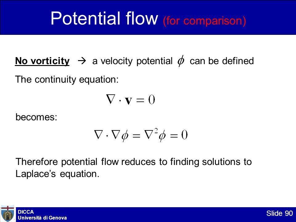Potential flow (for comparison)