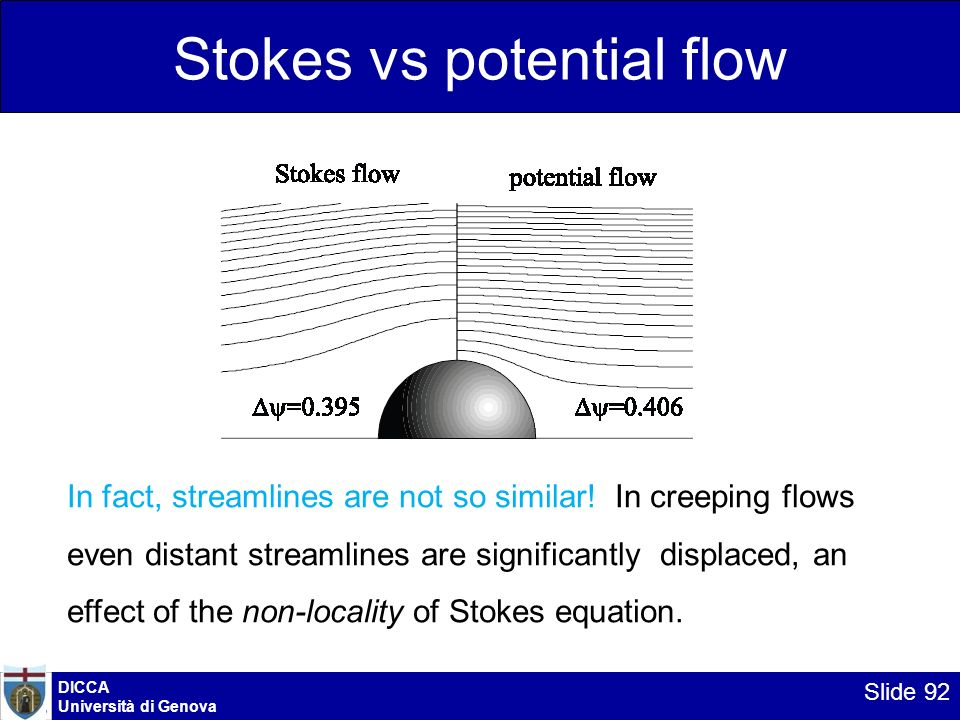 Stokes vs potential flow