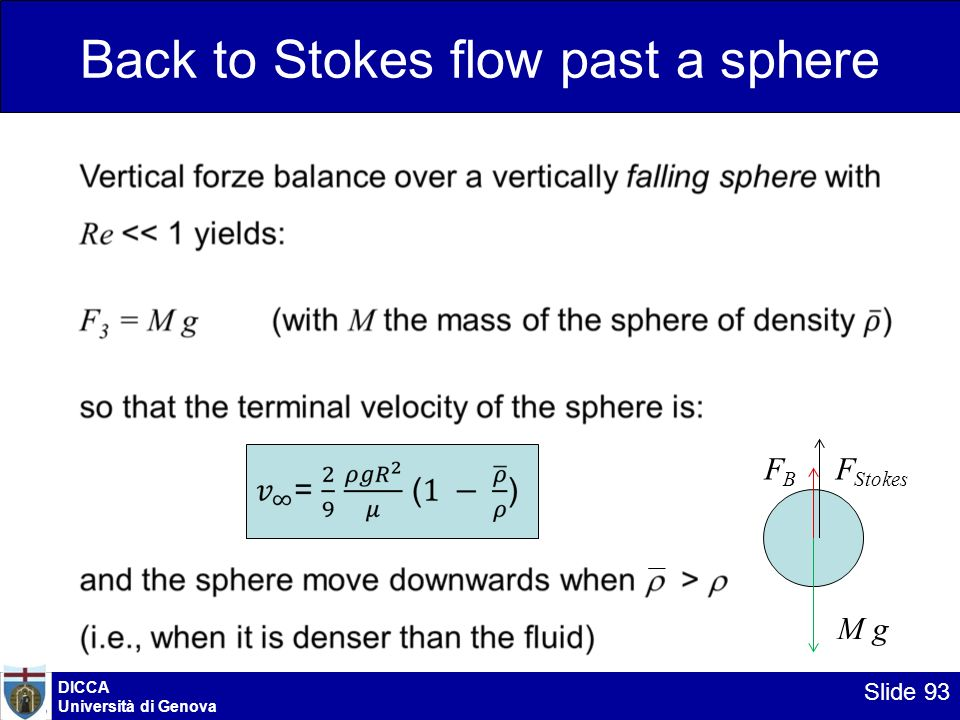 Back to Stokes flow past a sphere