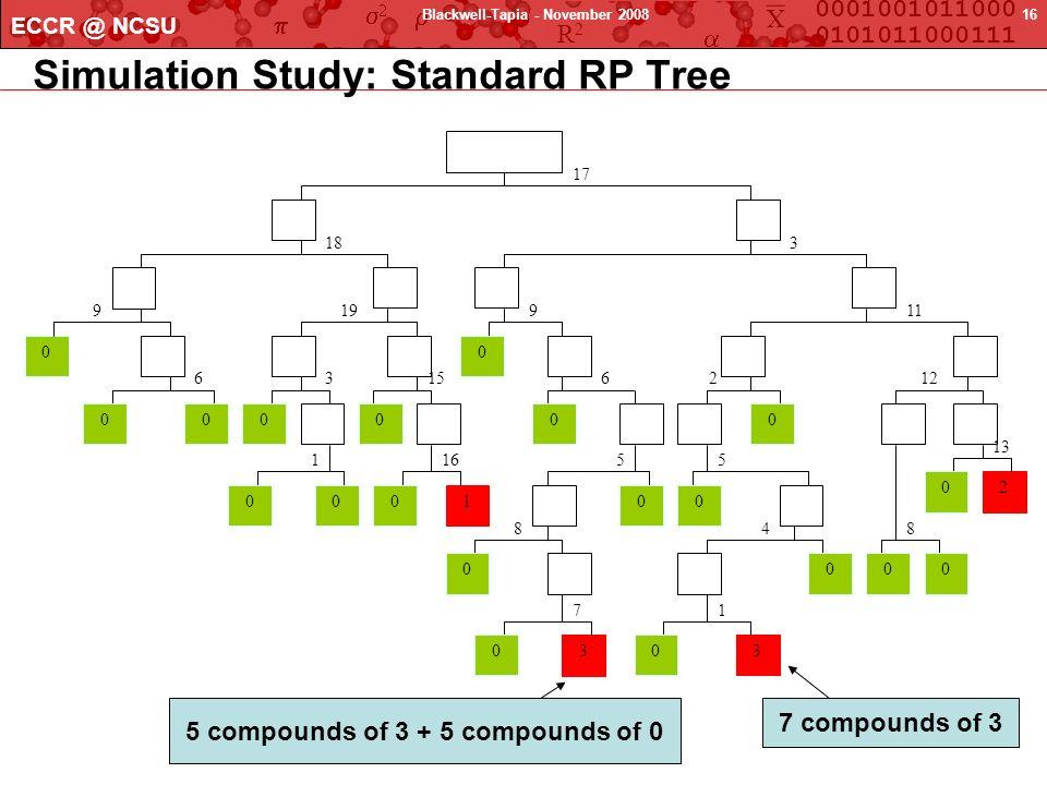 Simulation Study: Standard RP Tree