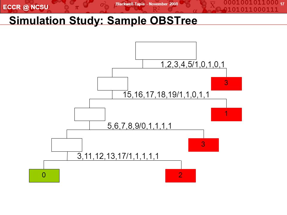 Simulation Study: Sample OBSTree