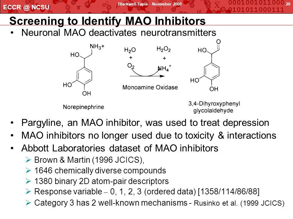 Screening to Identify MAO Inhibitors