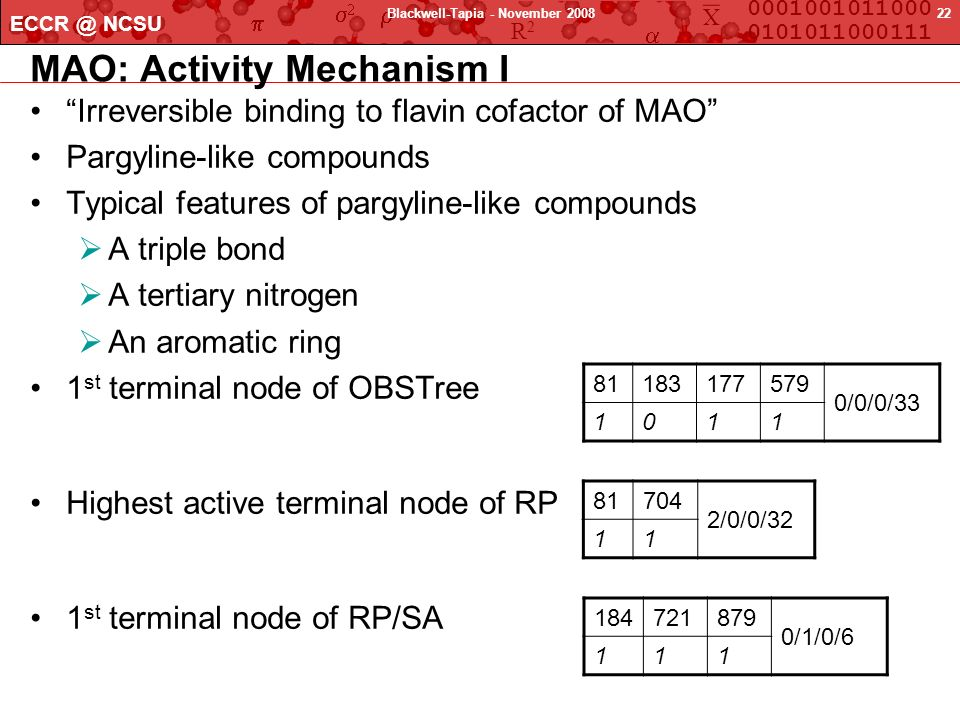 MAO: Activity Mechanism I