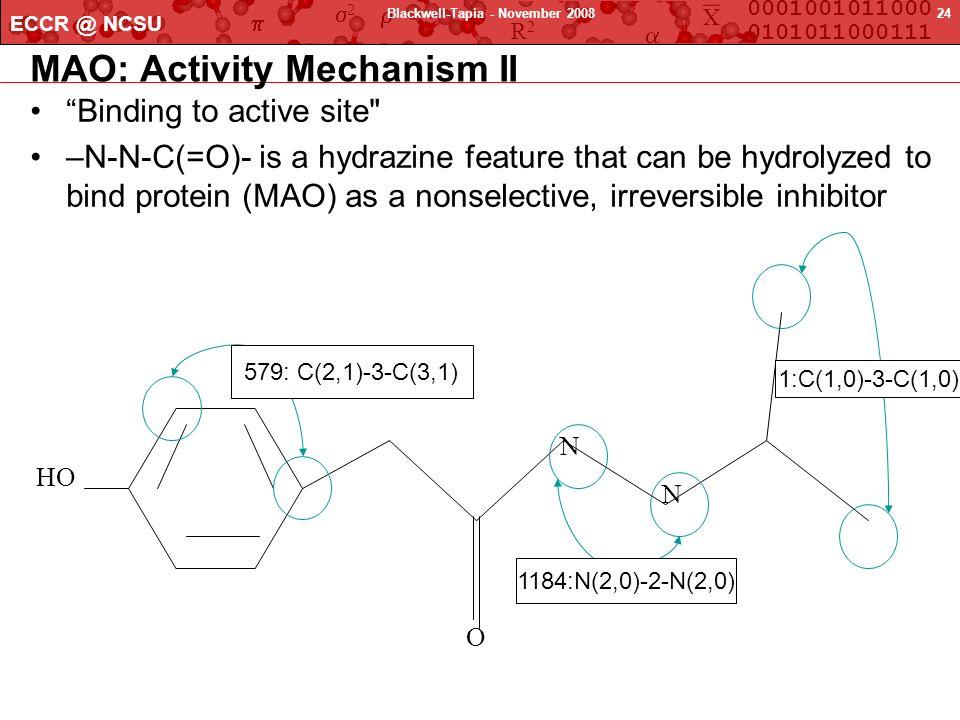 MAO: Activity Mechanism II