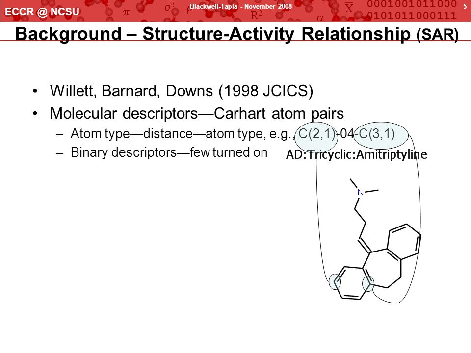 Background – Structure-Activity Relationship (SAR)