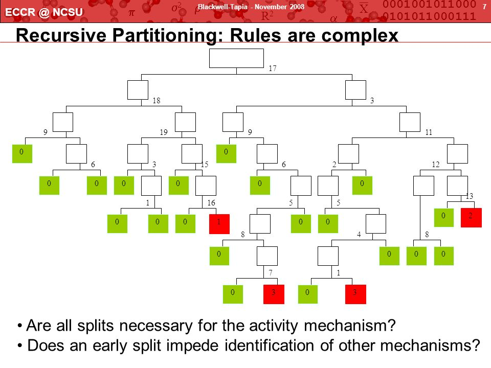 Recursive Partitioning: Rules are complex