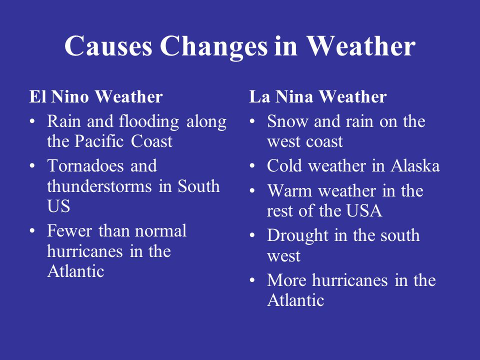 Causes Changes in Weather