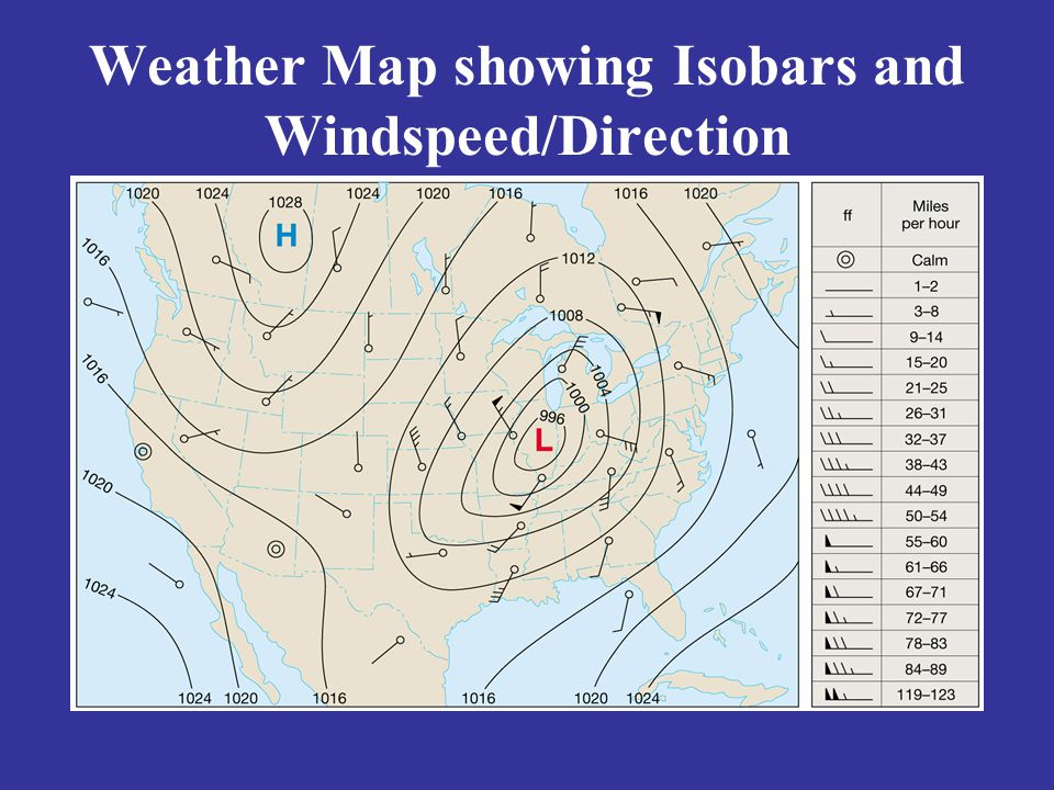 Weather Map showing Isobars and Windspeed/Direction