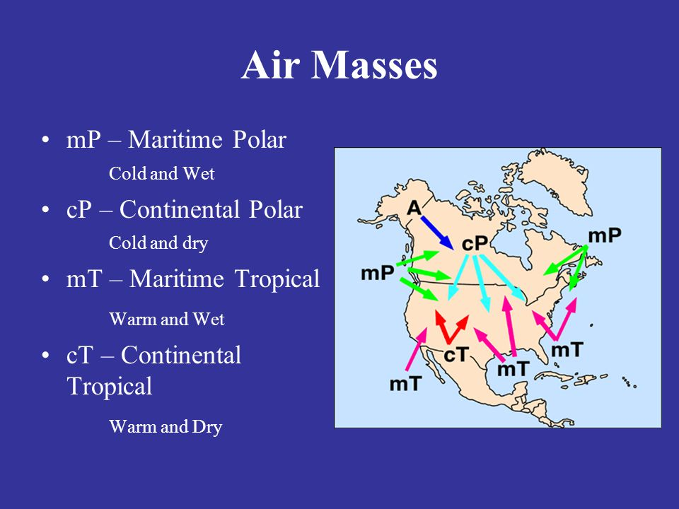 Air Masses mP – Maritime Polar Cold and Wet