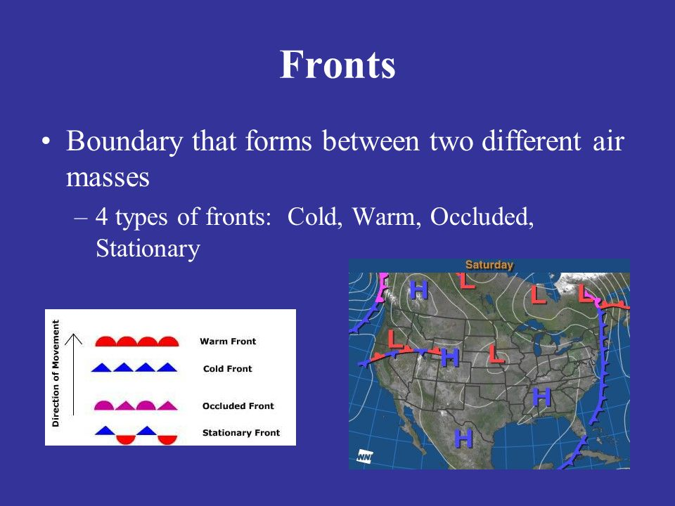 Fronts Boundary that forms between two different air masses