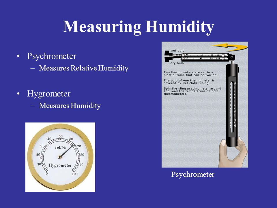 Measuring Humidity Psychrometer Hygrometer Measures Relative Humidity