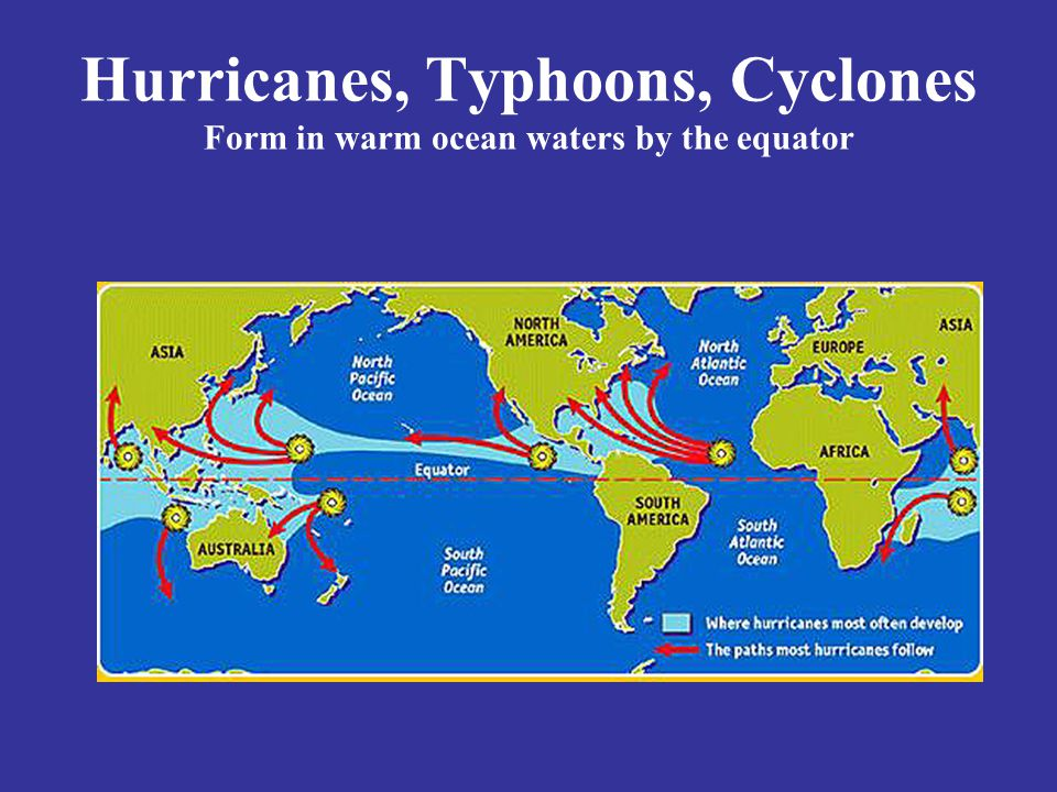 Hurricanes, Typhoons, Cyclones Form in warm ocean waters by the equator