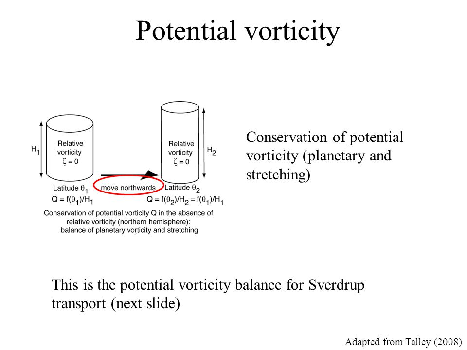 Potential vorticity Conservation of potential vorticity (planetary and stretching)