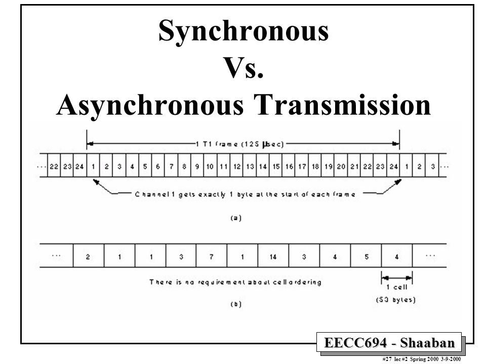 asynchronous v s synchronous circuits 2 9-3 sequential circuits consist of a combinational circuit to which storage elements are connected to form a feedback path specified by a time sequence of inputs, outputs, and internal states two types of sequential circuits: synchronous asynchronous primary difference 9-4 synchronous vs asynchronous asynchronous sequential circuits internal states can change at any.
