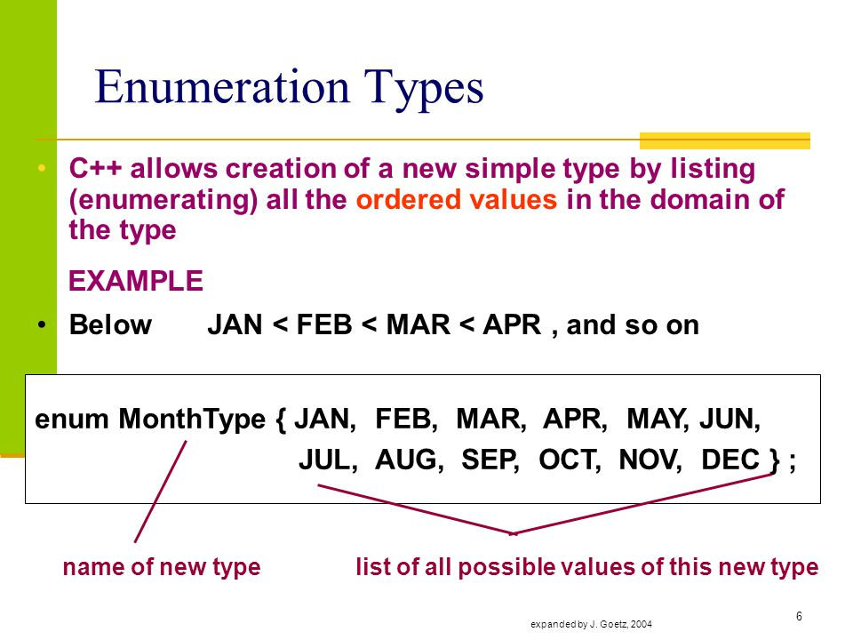 example of enumeration Enter your email address below to join 1000+ fellow learners: add comment cancel reply.
