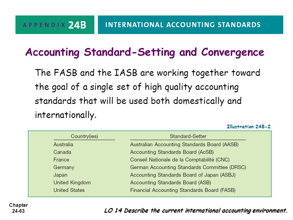 international accounting standards and accounting quality pdf