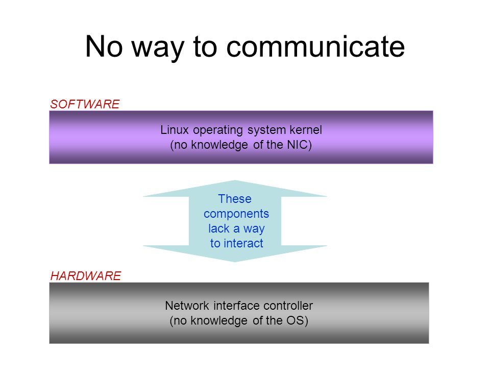 No way to communicate SOFTWARE Linux operating system kernel