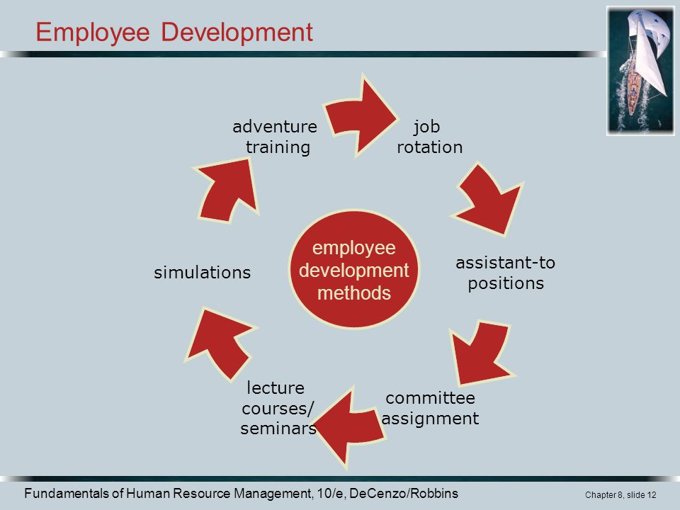 Chapter 8 Socializing, Orienting, and Developing Employees ...  Chapter 8 Socia...