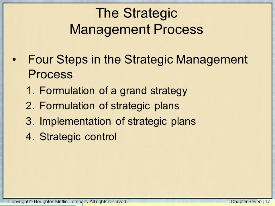 four steps in the control process Read this article to learn about managerial control process : it's characteristics, importance, types, requirements of effective control system and techniques.