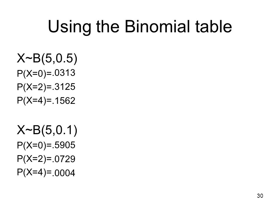 how to find probability using binomial table