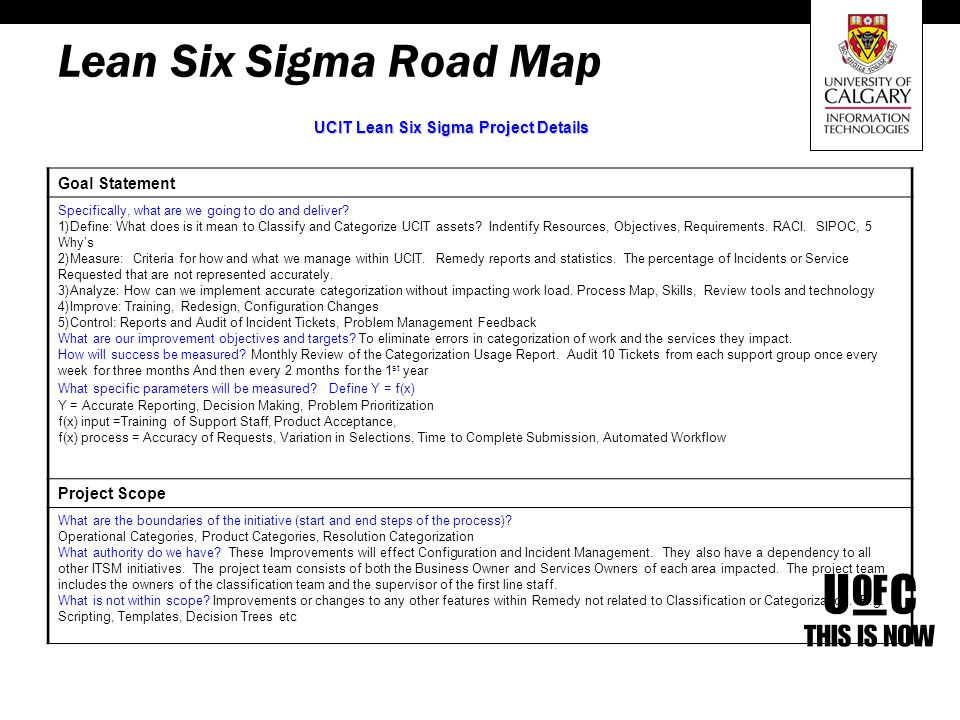 Product dating statement sigma