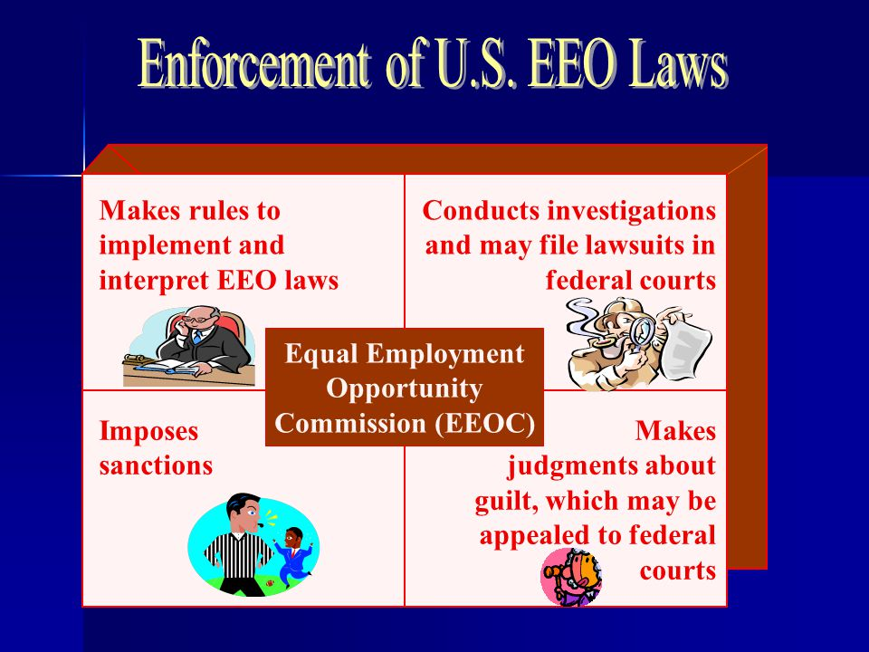 eeoc equal employment opportunity commission The equal employment opportunity commission (eeoc) is the federal agency responsible for enforcement of title vii of the civil rights ac t of 1964, as amended the equal pay act of 1963 the age discrimination in employment act of 1967 sections 501 and 505 of the rehabilitation.